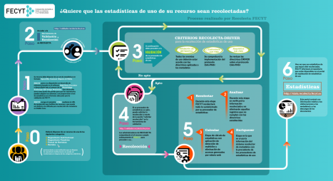 infografia_estadisticas