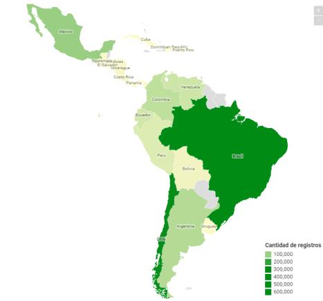 Red de Repositorios por países